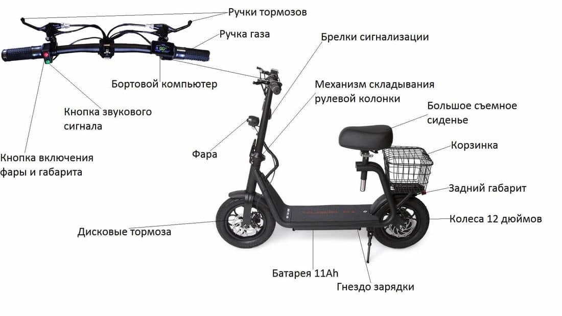 Описание характеристики Электроскутер Kugoo C1 в Самаре купить